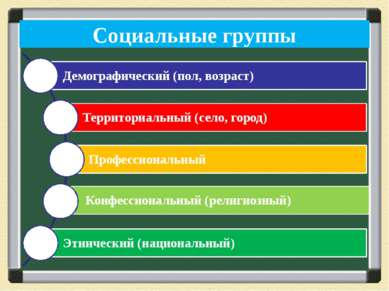 Социальные группы