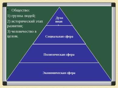 Общество: Общество: 1) группа людей; 2) исторический этап развития; 3) челове...