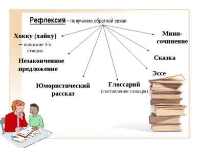Рефлексия – получение обратной связи Эссе Мини-сочинение Глоссарий (составлен...