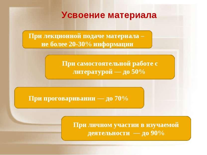 Усвоение материала При лекционной подаче материала – не более 20-30% информац...