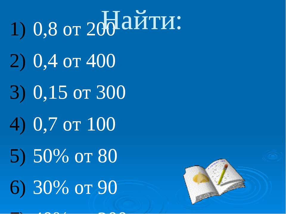 0,8 от 200 0,4 от 400 0,15 от 300 0,7 от 100 50% от 80 30% от 90 40% от 200 Н...