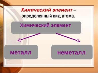 План характеристики элемента: 1. Символ и название. 2. Положение в ПСХЭ. 3. С...