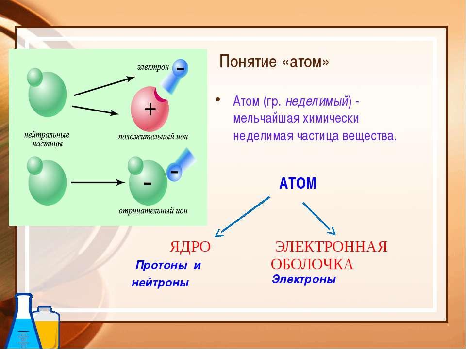 ОСНОВНЫЕ ПОЛОЖЕНИЯ ПЛАНЕТАРНОЙ МОДЕЛИ: Атом – это микрочастица, которая имеет...