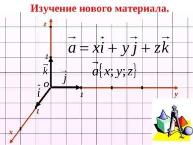 Изучение нового материала. x y 1 1 1 О z