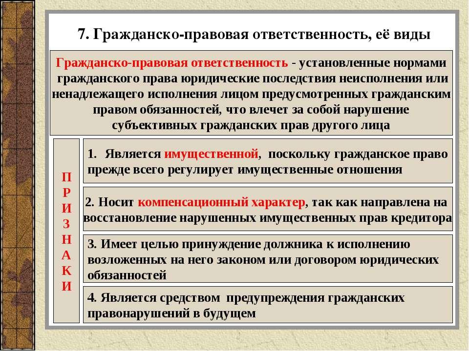 7. Гражданско-правовая ответственность, её виды Гражданско-правовая ответстве...
