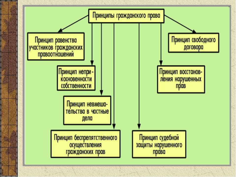 запасам гражданское право в система права в беларуси курсовая песенка здоровом образе