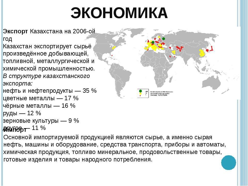 Экспорт Казахстана на 2006-ой год Казахстан экспортирует сырьё произведённое ...