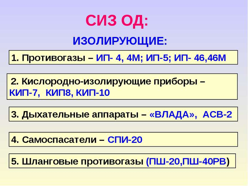 ИЗОЛИРУЮЩИЕ: 1. Противогазы – ИП- 4, 4М; ИП-5; ИП- 46,46М 2. Кислородно-изоли...