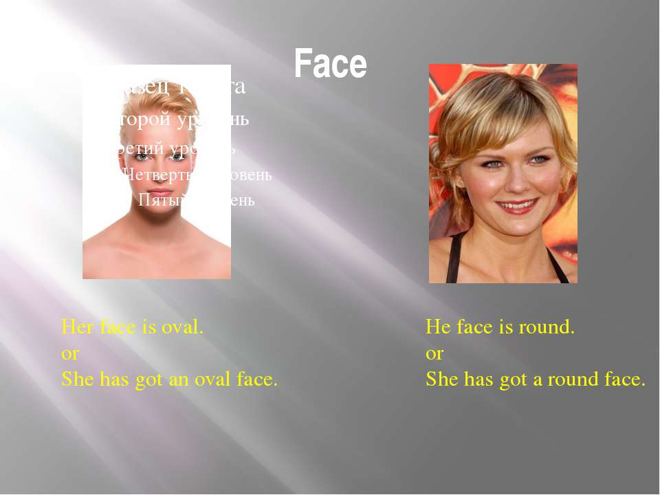 Face Her face is oval. or She has got an oval face. He face is round. or She ...