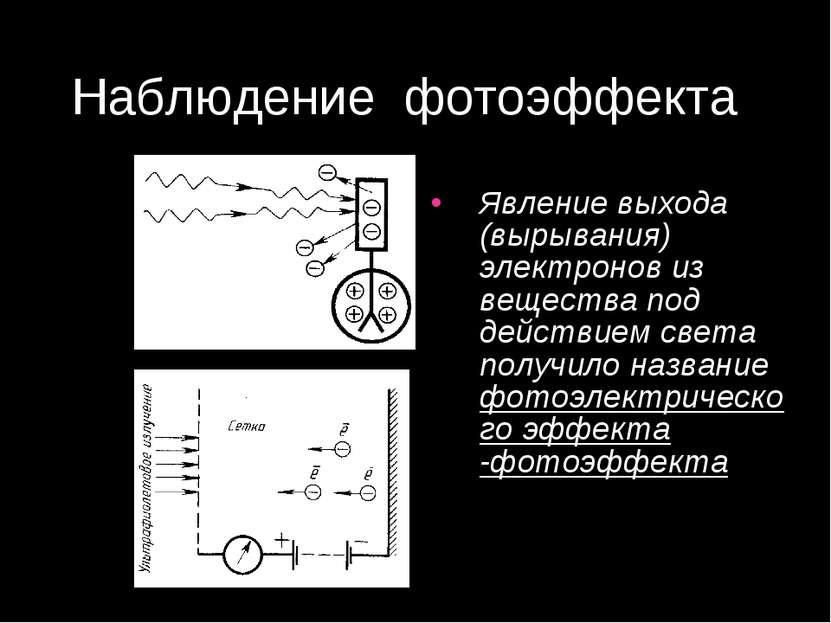 Наблюдение фотоэффекта Явление выхода (вырывания) электронов из вещества под ...