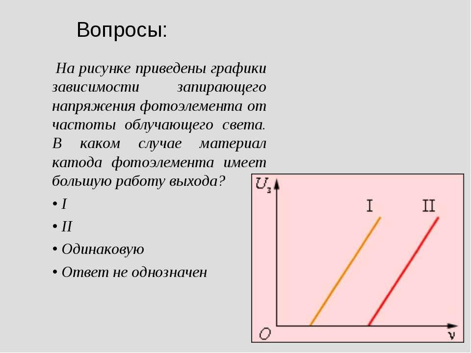 Вопросы: На рисунке приведены графики зависимости запирающего напряжения фото...