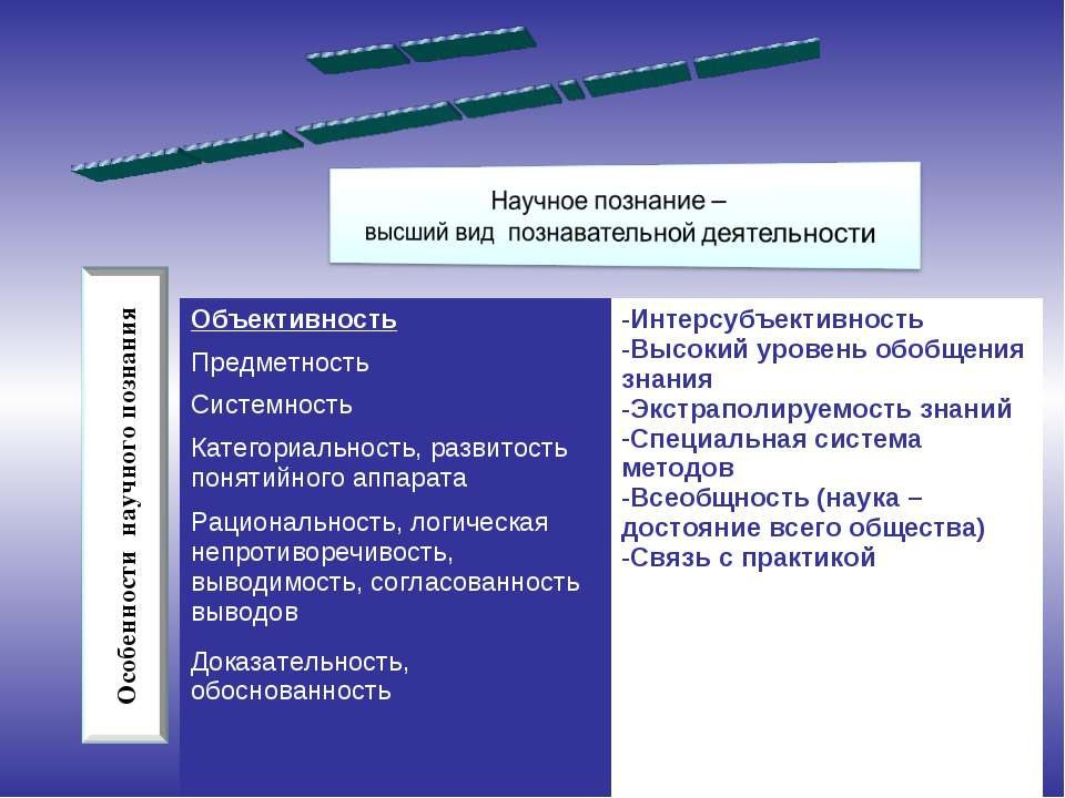 Объективность Интерсубъективность Высокий уровень обобщения знания Экстраполи...