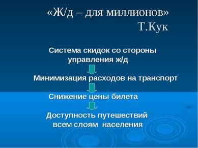 «Ж/д – для миллионов» Т.Кук Система скидок со стороны управления ж/д Минимиза...