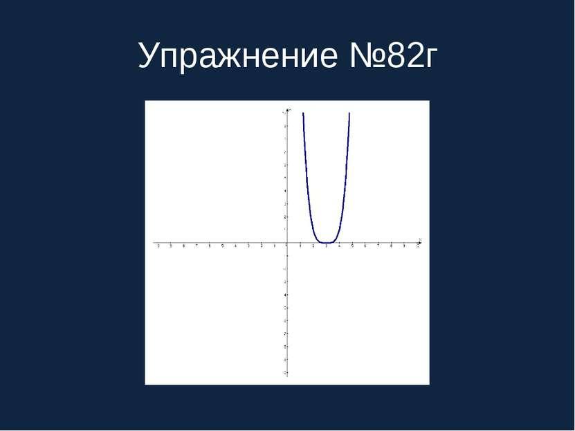Упражнение №82г