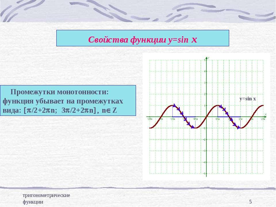 тригонометрические функции * Свойства функции у=sin x Промежутки монотонности...