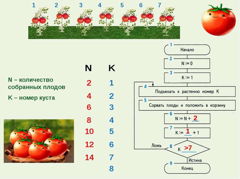 Бененсон Е.П., Паутова А.Г. Информатика и ИКТ: 4 класс: Учебник: В 2 ч./ Е.П....