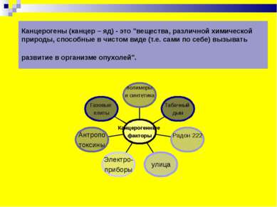 """Канцерогены (канцер – яд) - это """"вещества, различной химической природы, спос..."""