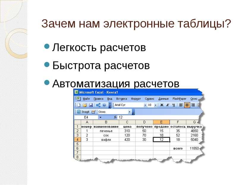Зачем нам электронные таблицы? Легкость расчетов Быстрота расчетов Автоматиза...