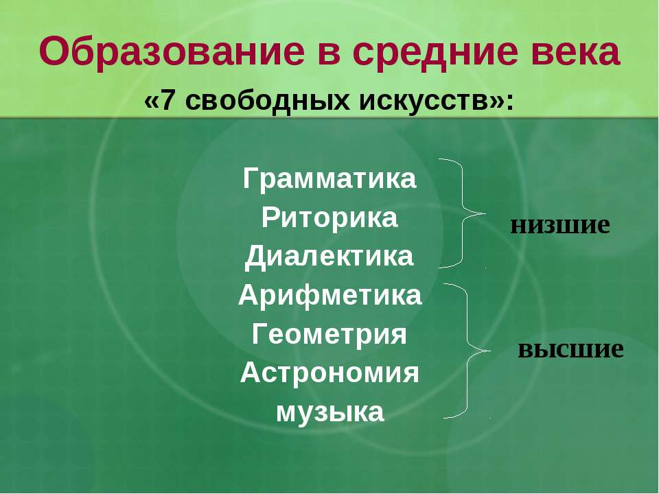 «7 свободных искусств»: Грамматика Риторика Диалектика Арифметика Геометрия А...