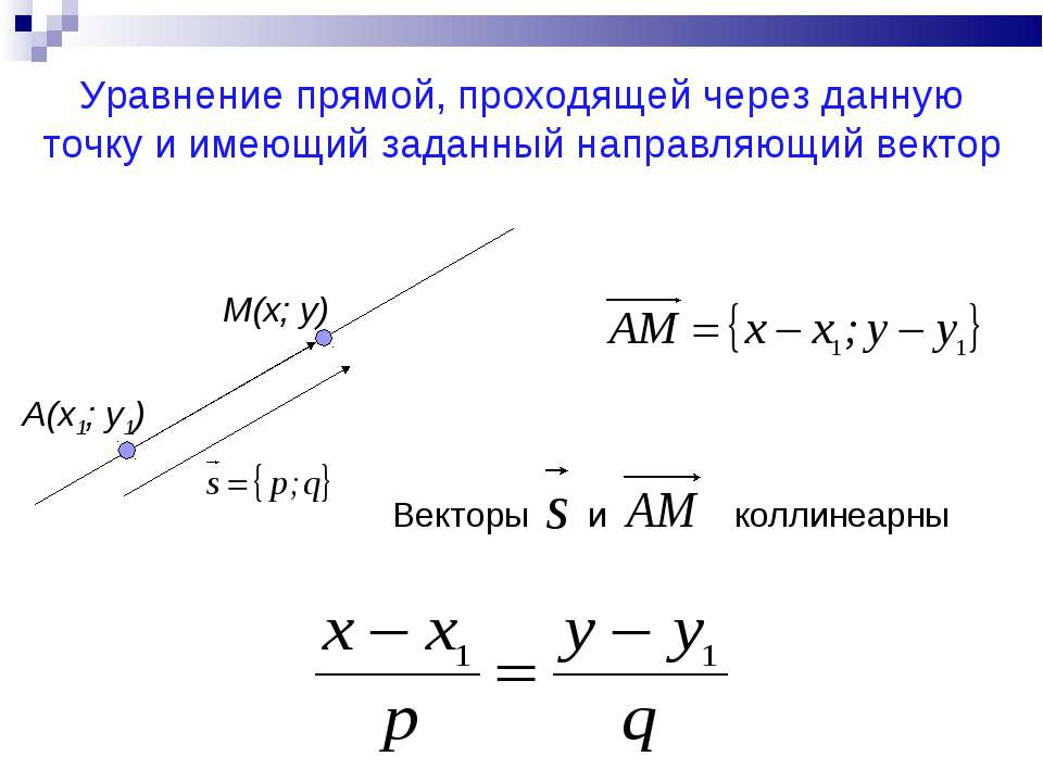 Уравнение прямой, проходящей через данную точку и имеющий заданный направляющ...