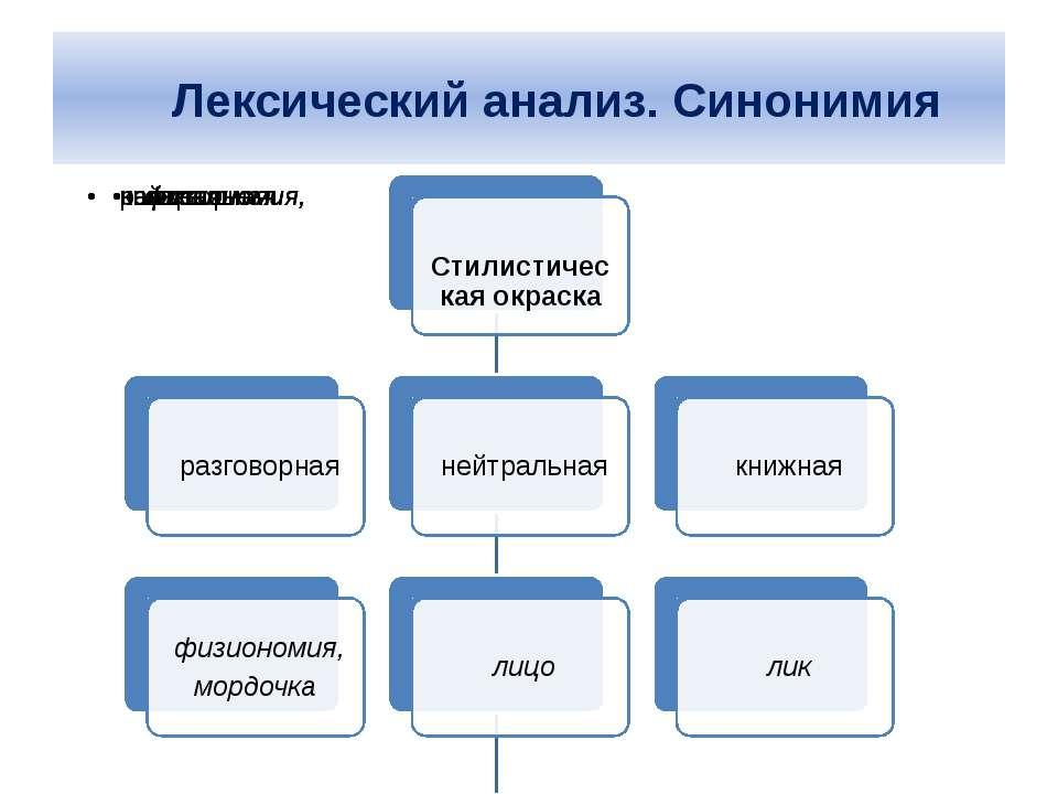 Лексический анализ. Синонимия