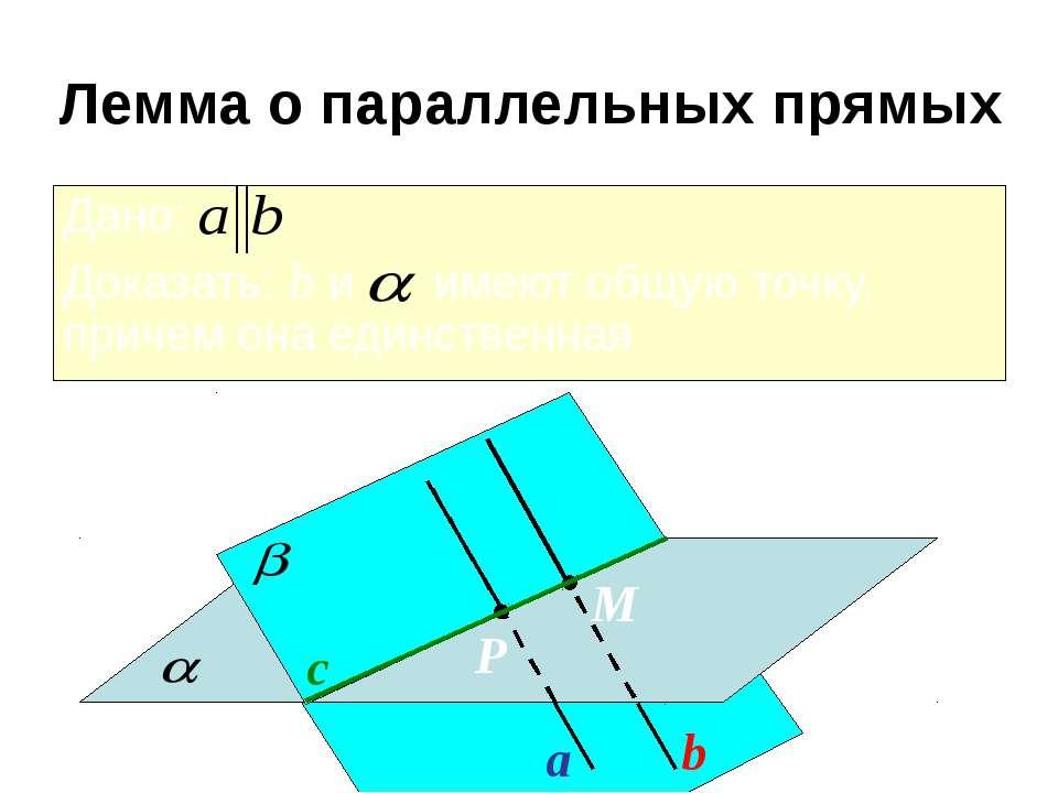 a b с Р М Дано: Доказать: b и имеют общую точку, причем она единственная Лемм...