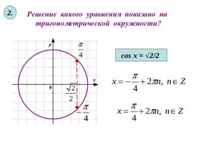 Решение какого уравнения показано на тригонометрической окружности? cos x = √...