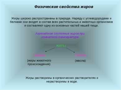 Физические свойства жиров Жиры широко распространены в природе. Наряду с угле...