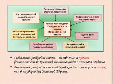 Феодальная раздробленность – не явление, а процесс (длительность во времени),...