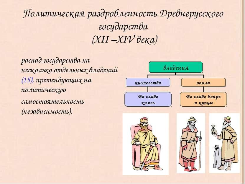 Политическая раздробленность Древнерусского государства (XII –XIV века) распа...