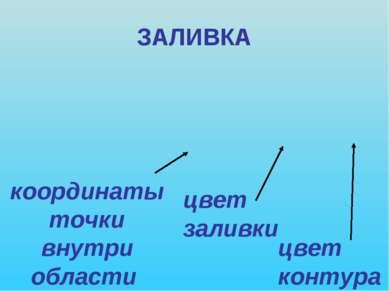 ЗАЛИВКА координаты точки внутри области цвет заливки цвет контура