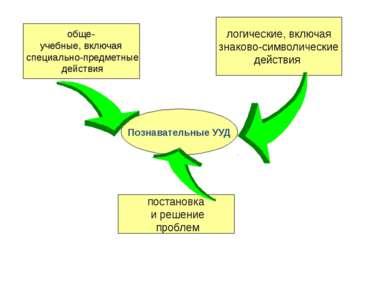 Познавательные УУД обще- учебные, включая специально-предметные действия логи...