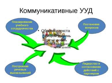 Коммуникативные УУД Планирование учебного сотрудничества Постановка вопросов ...