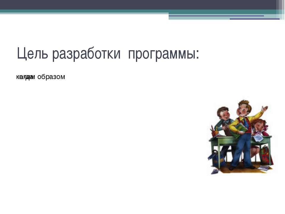 Цель разработки программы: