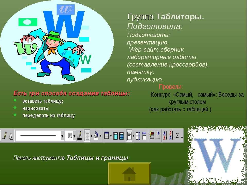 Группа Таблиторы. Подготовила: Подготовить: презентацию, Web-сайт,сборник лаб...