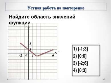 x y * 1 1 0 6 -2 3 Устная работа на повторение 1) [-1;3] 2) [0;6] 3) [-2;6] 4...