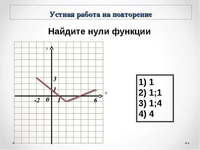 x y * 1 1 0 6 -2 3 Устная работа на повторение 1) 1 2) 1;1 3) 1;4 4) 4 Найдит...