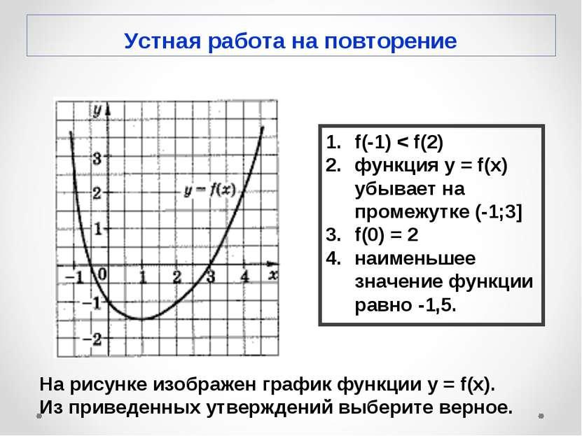 На рисунке изображен график функции у = f(x). Из приведенных утверждений выбе...