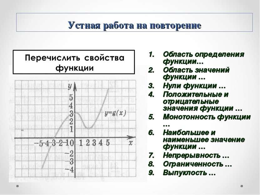 Область определения функции… Область значений функции … Нули функции … Положи...