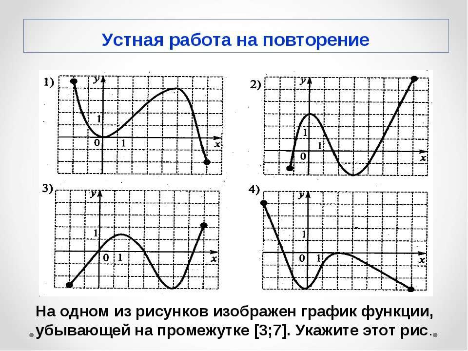 На одном из рисунков изображен график функции, убывающей на промежутке [3;7]....