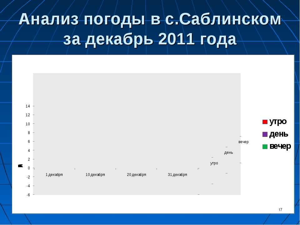 Анализ погоды в с.Саблинском за декабрь 2011 года *