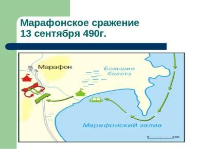 Марафонское сражение 13 сентября 490г.