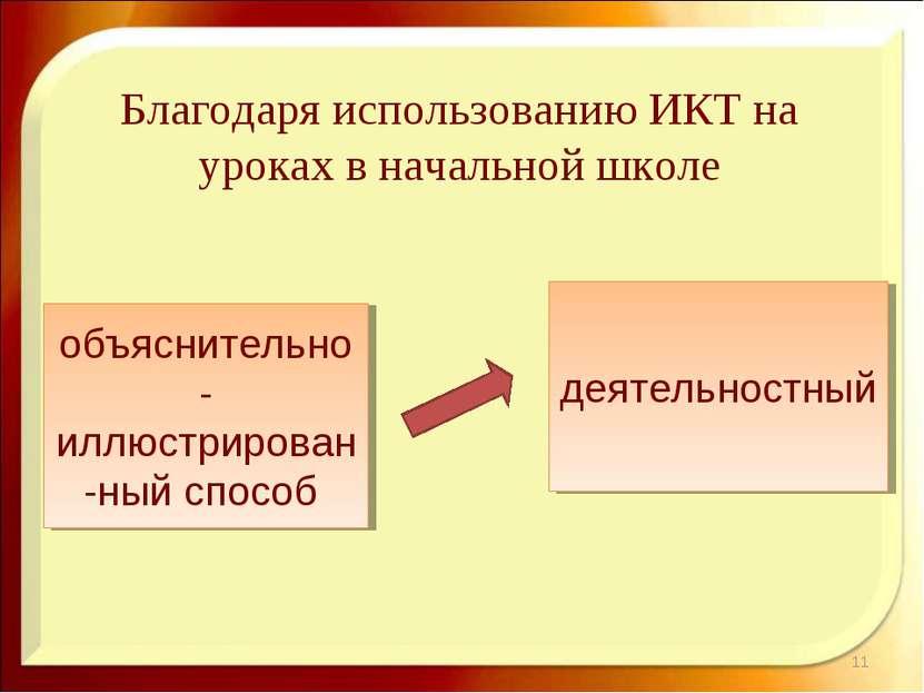 Благодаря использованию ИКТ на уроках в начальной школе * объяснительно-иллюс...