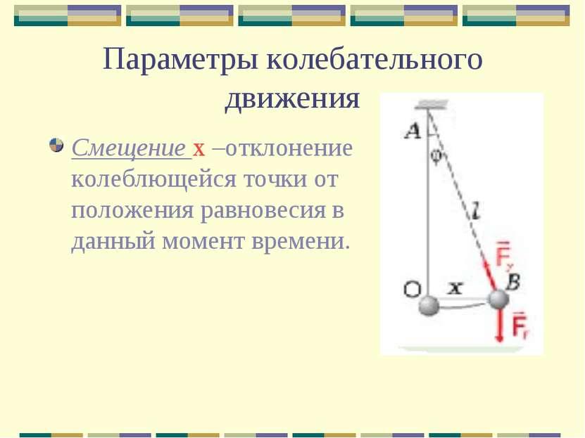 Параметры колебательного движения Смещение х –отклонение колеблющейся точки о...