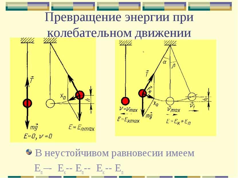 Превращение энергии при колебательном движении В неустойчивом равновесии имее...