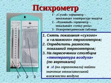 * Психрометр 1 2 3 1 - «Сухой» термометр – показывает температуру воздуха 2 -...
