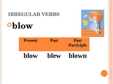 IRREGULAR VERBS blow Present Past Past Participle blow blew blown
