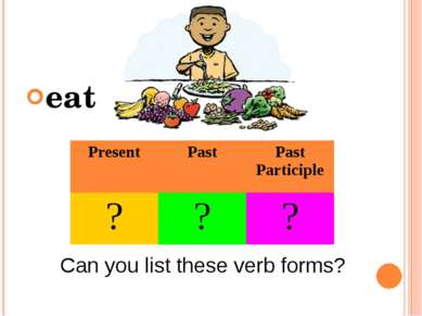 eat Can you list these verb forms? Present Past Past Participle ? ? ?