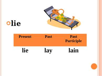 lie Present Past Past Participle lie lay lain