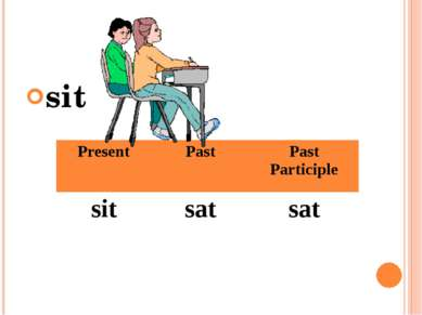 sit Present Past Past Participle sit sat sat